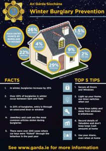 Burglar Prevention Tips